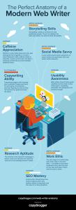 image-of-modern-web-writer-infographic