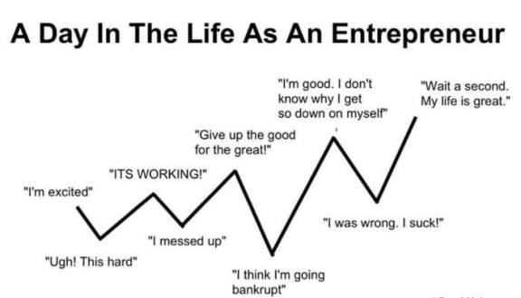 a-day-in-the-life-of-an-entrepreneur-graphic