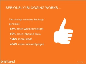 blogging-works-statistics